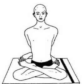Hatha Yoga The 15 Postures Of The Hatha Pradipika Part 3 Ghosh Yoga